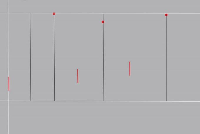 Фото 3. Ділянка контактних точок зміщується більше пришійково від різців до іклів (червоні лінії)